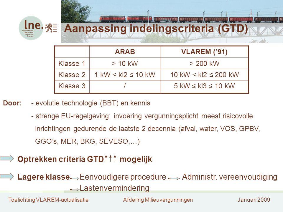 Aanpassing indelingscriteria (GTD)