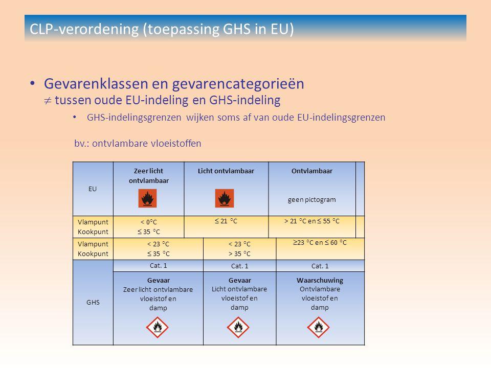CLP-verordening (toepassing GHS in EU)