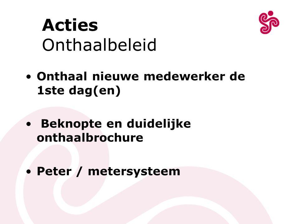 Acties Onthaalbeleid Onthaal nieuwe medewerker de 1ste dag(en)