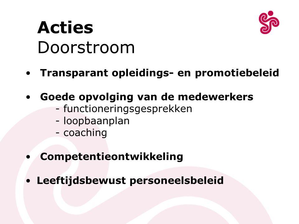 Acties Doorstroom Transparant opleidings- en promotiebeleid