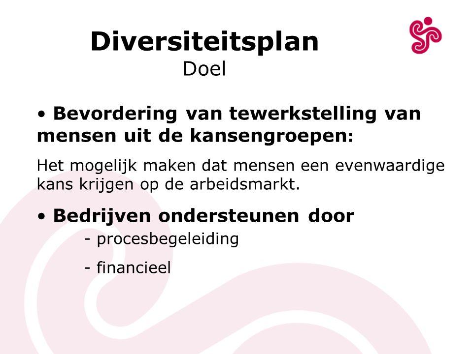 Diversiteitsplan Doel