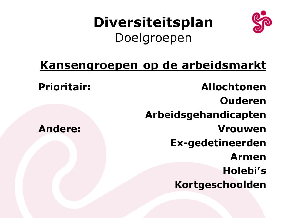 Diversiteitsplan Doelgroepen