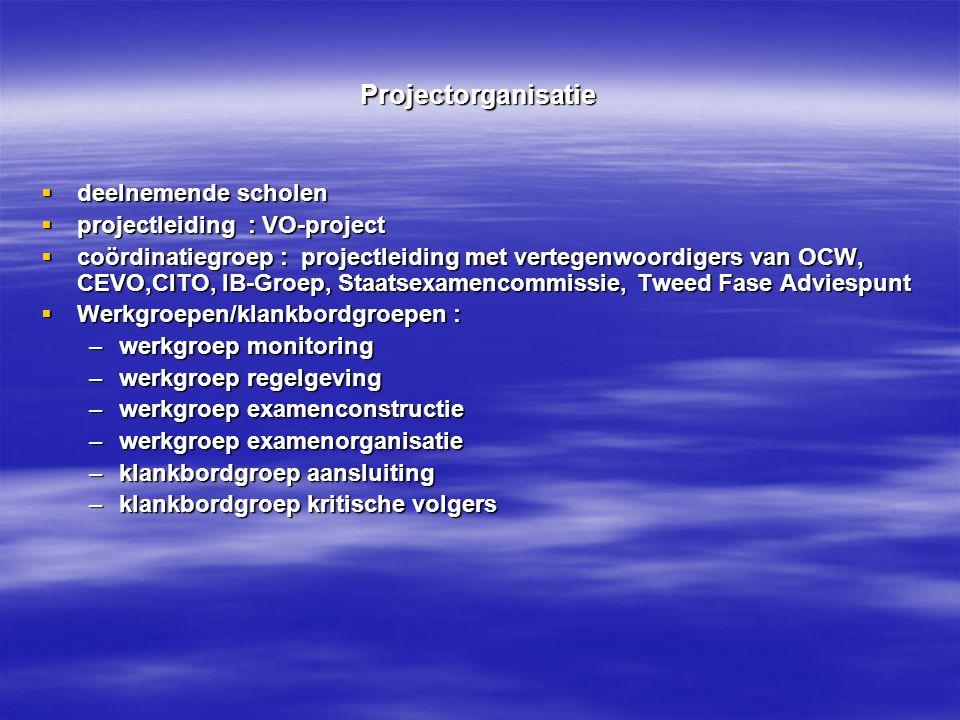 Projectorganisatie deelnemende scholen projectleiding : VO-project