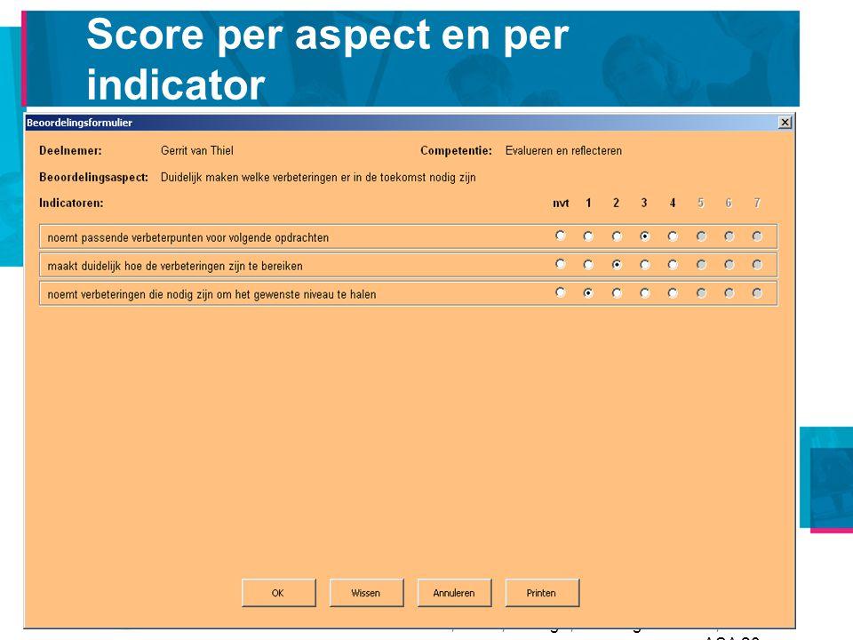 Score per aspect en per indicator