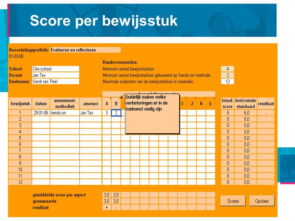 Score per bewijsstuk © Cito Arnhem, Esloo, Northgo, Stichting Willibrord, ROC ASA