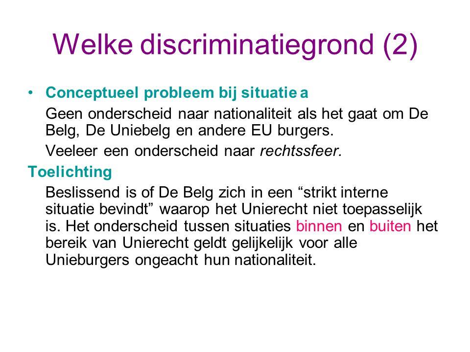 Welke discriminatiegrond (2)