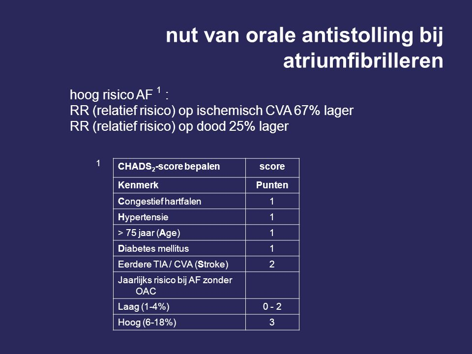 nut van orale antistolling bij atriumfibrilleren