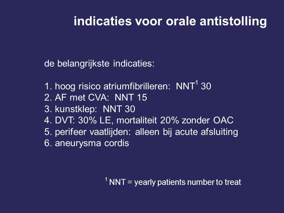 indicaties voor orale antistolling