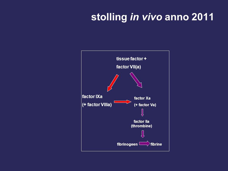 stolling in vivo anno 2011 tissue factor + factor VII(a) factor IXa
