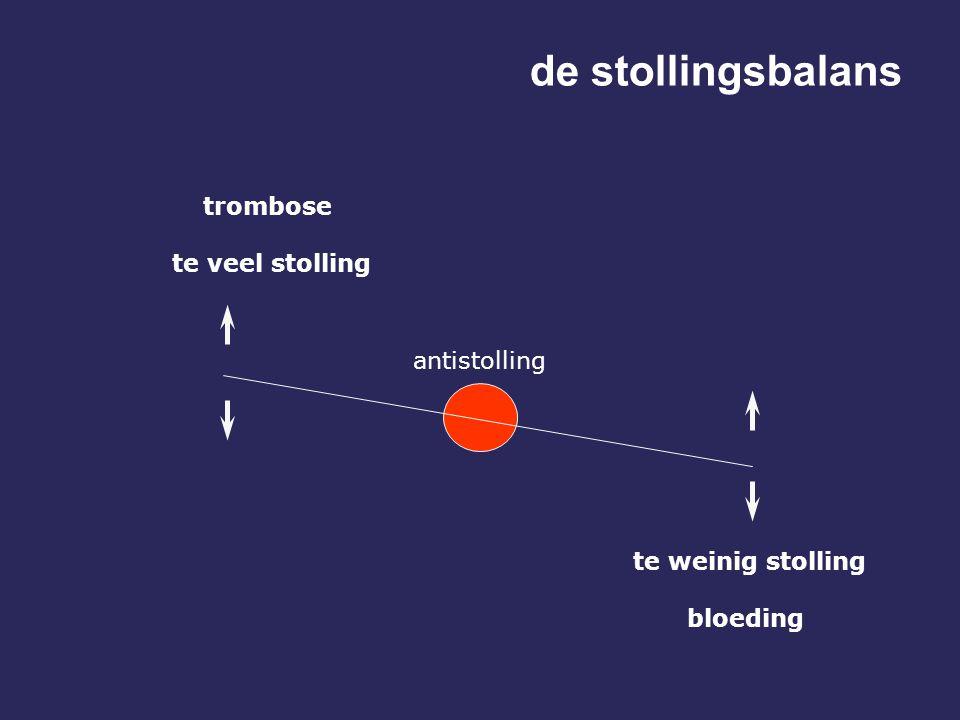 de stollingsbalans trombose te veel stolling antistolling