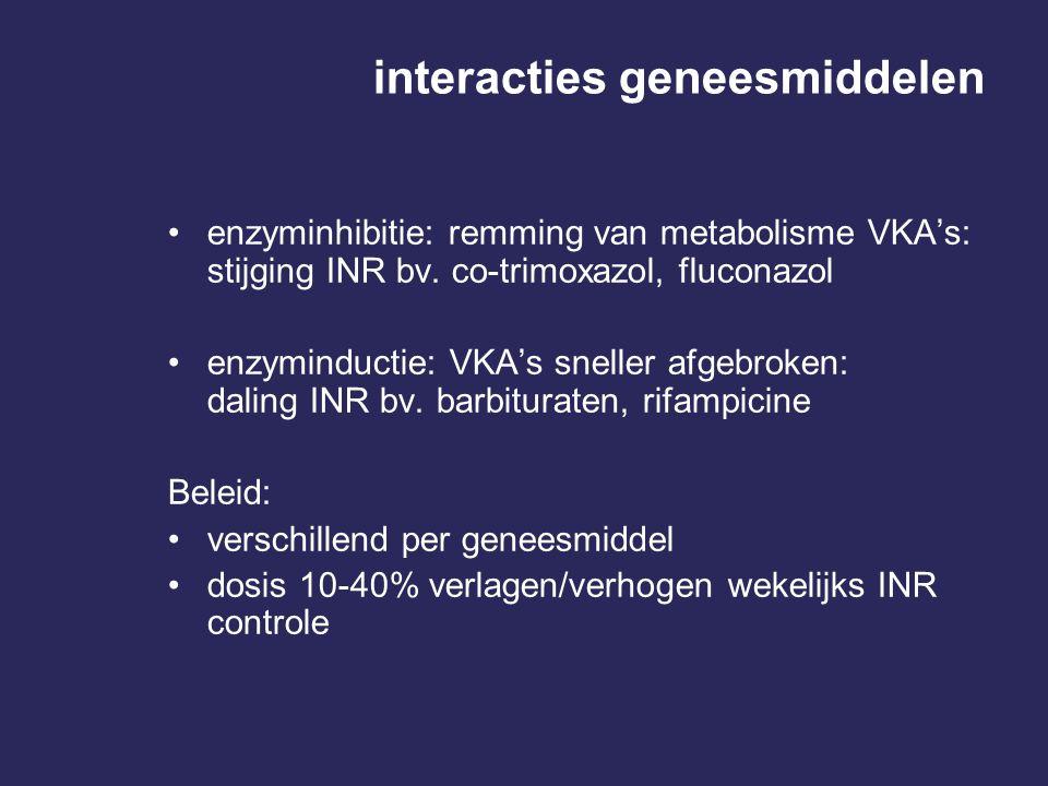 interacties geneesmiddelen
