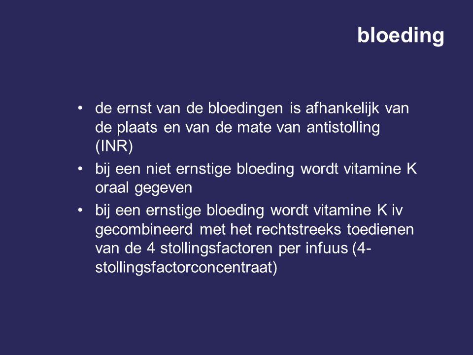 bloeding de ernst van de bloedingen is afhankelijk van de plaats en van de mate van antistolling (INR)