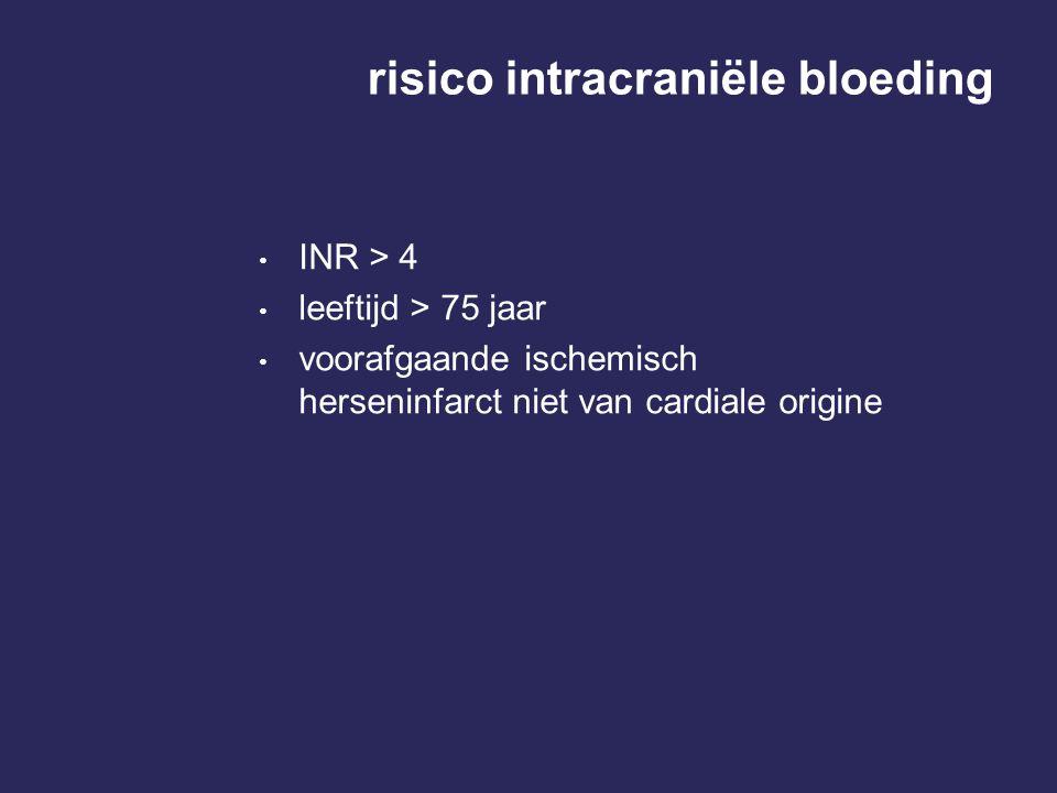 risico intracraniële bloeding