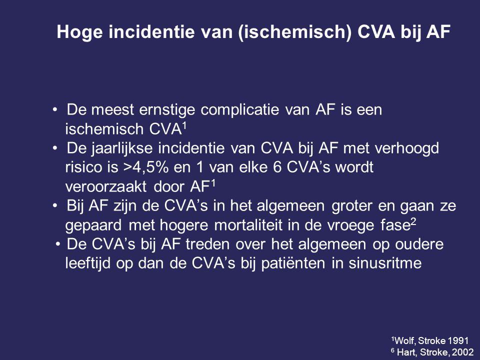Hoge incidentie van (ischemisch) CVA bij AF