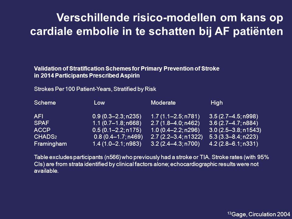 Verschillende risico-modellen om kans op cardiale embolie in te schatten bij AF patiënten