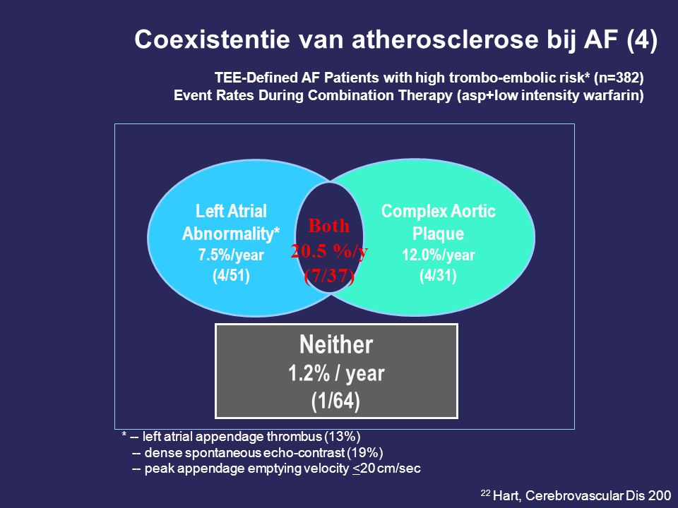 Left Atrial Abnormality*