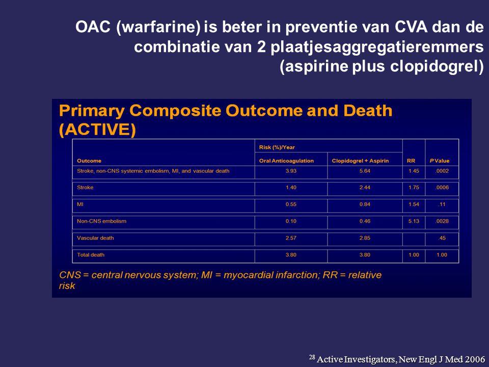 OAC (warfarine) is beter in preventie van CVA dan de combinatie van 2 plaatjesaggregatieremmers (aspirine plus clopidogrel)