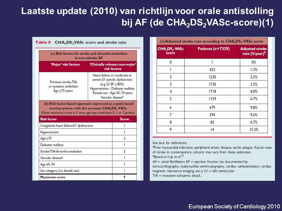 Laatste update (2010) van richtlijn voor orale antistolling bij AF (de CHA2DS2VASc-score)(1)