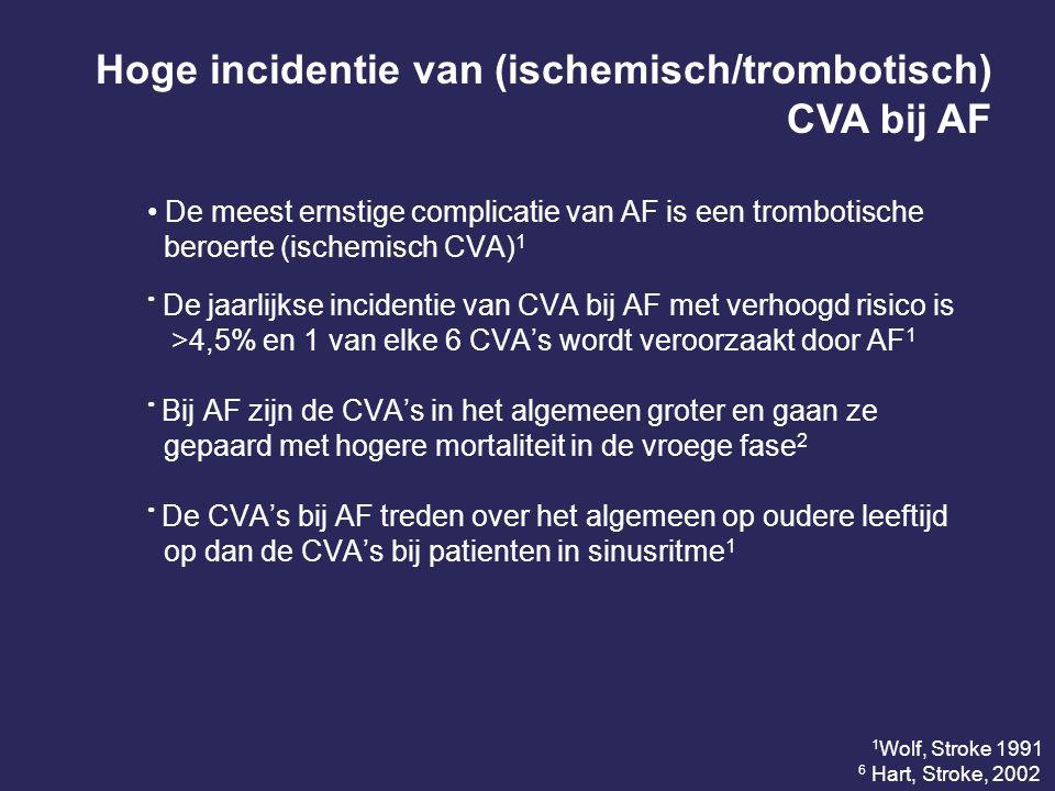 Hoge incidentie van (ischemisch/trombotisch) CVA bij AF