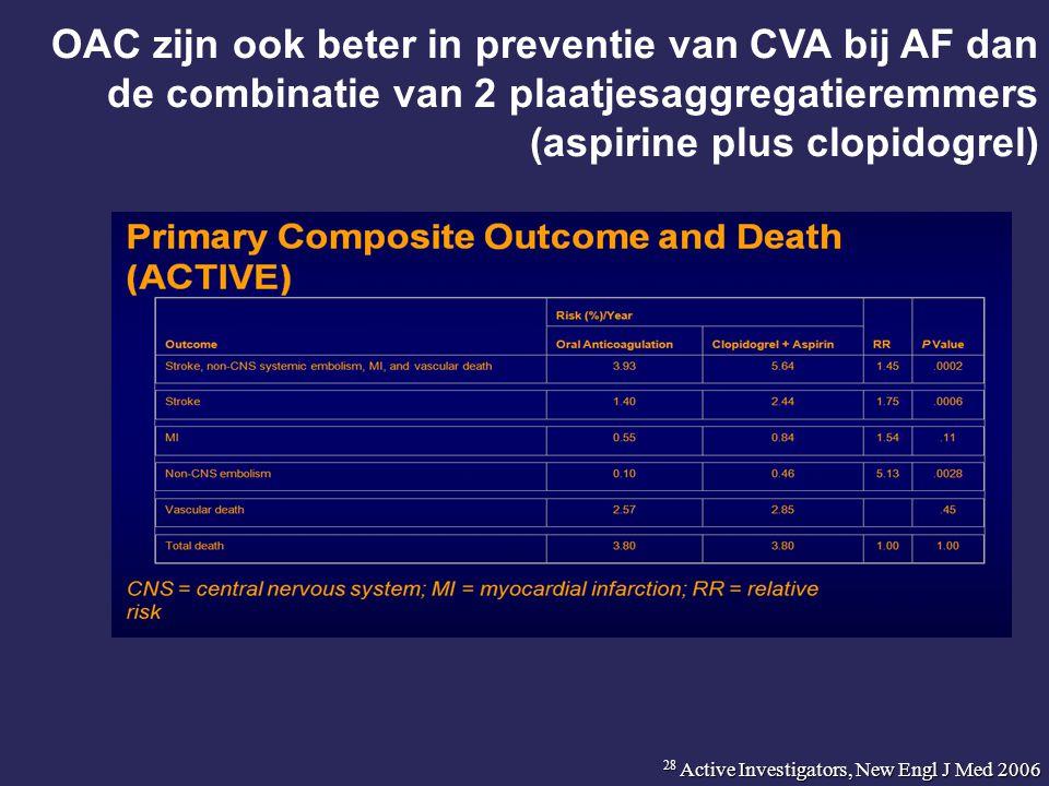 OAC zijn ook beter in preventie van CVA bij AF dan de combinatie van 2 plaatjesaggregatieremmers (aspirine plus clopidogrel)