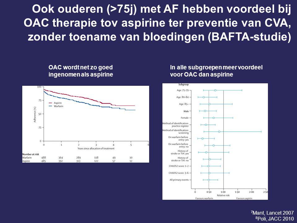 Ook ouderen (>75j) met AF hebben voordeel bij OAC therapie tov aspirine ter preventie van CVA, zonder toename van bloedingen (BAFTA-studie)