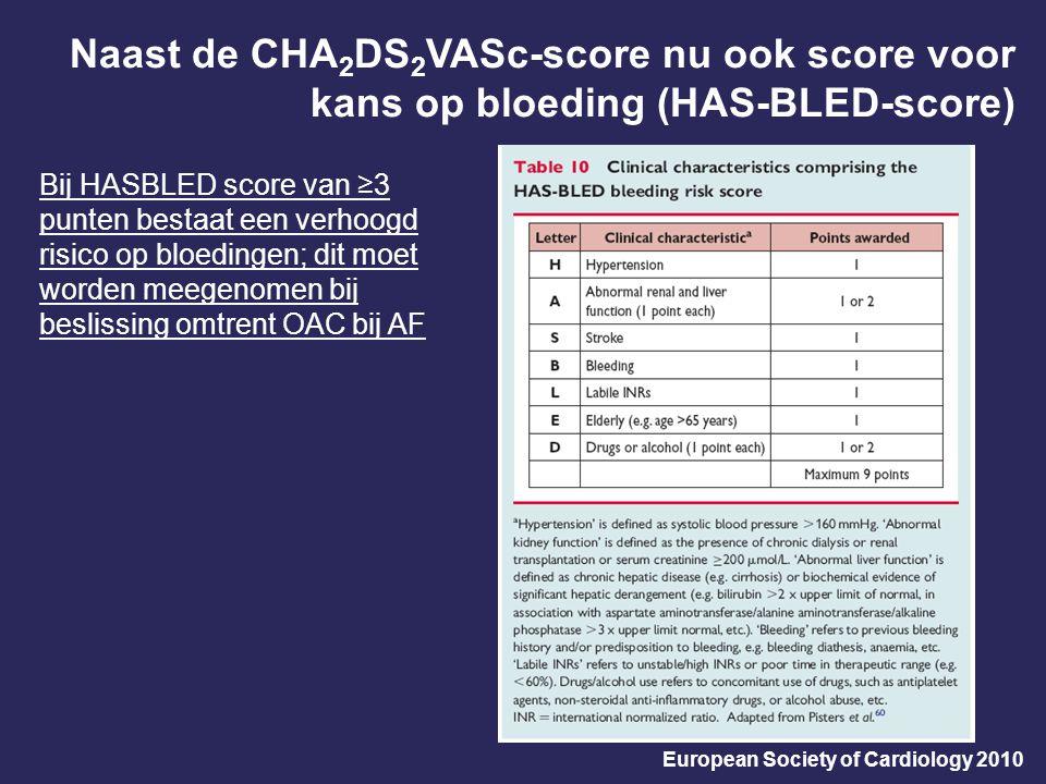 Naast de CHA2DS2VASc-score nu ook score voor kans op bloeding (HAS-BLED-score)