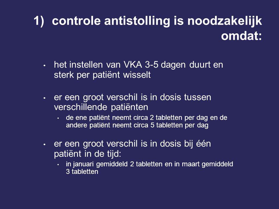controle antistolling is noodzakelijk omdat: