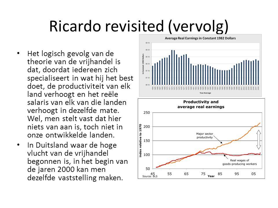 Ricardo revisited (vervolg)