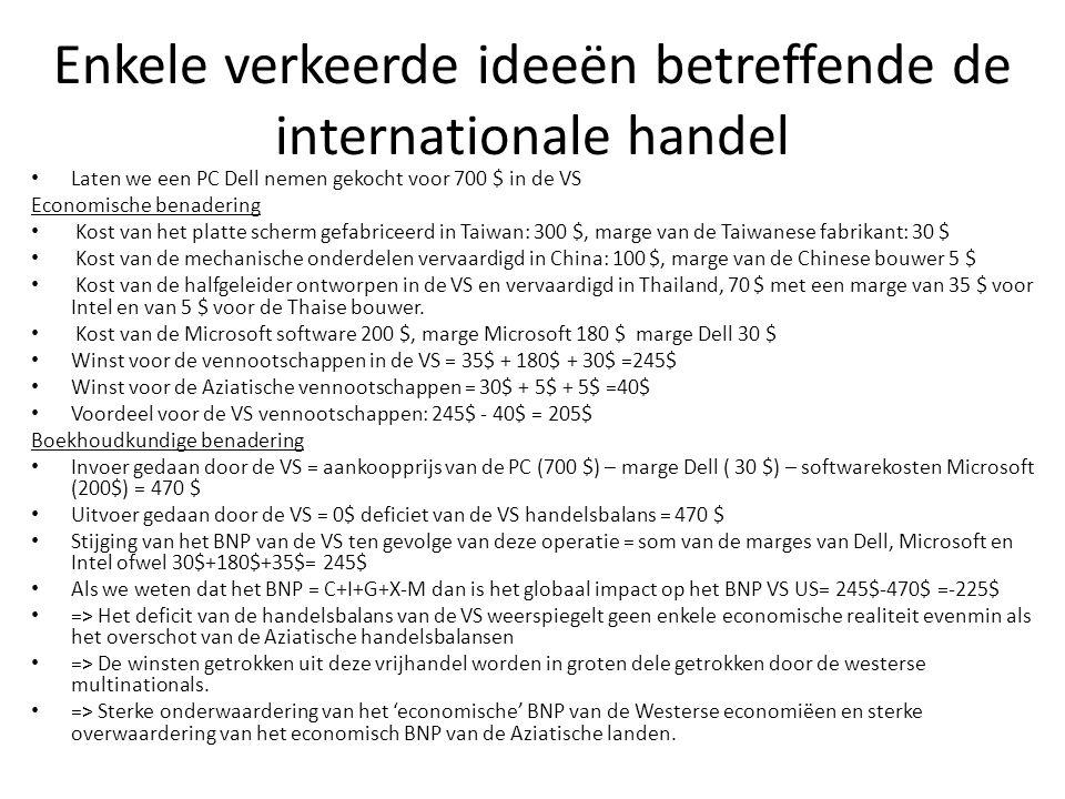 Enkele verkeerde ideeën betreffende de internationale handel