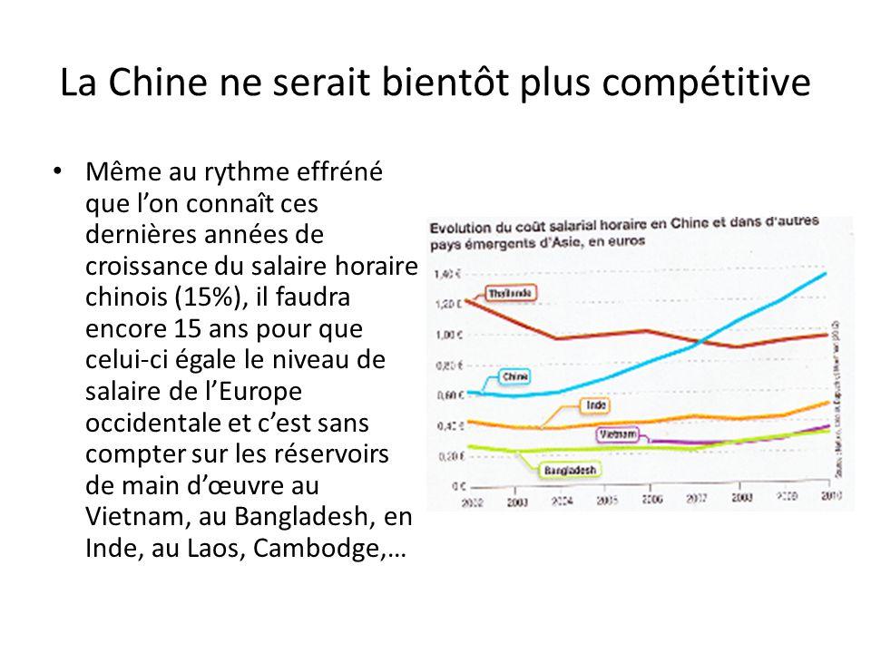 La Chine ne serait bientôt plus compétitive