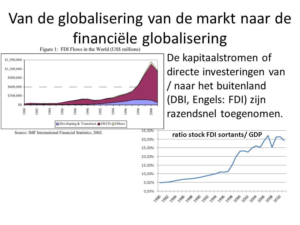 Van de globalisering van de markt naar de financiële globalisering