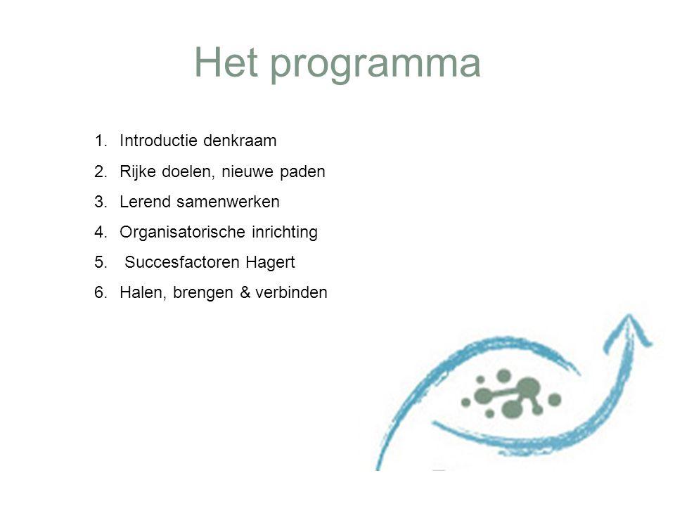 Het programma Introductie denkraam Rijke doelen, nieuwe paden