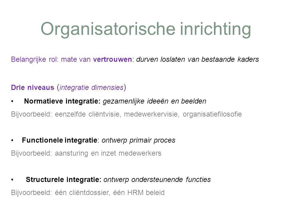 Organisatorische inrichting