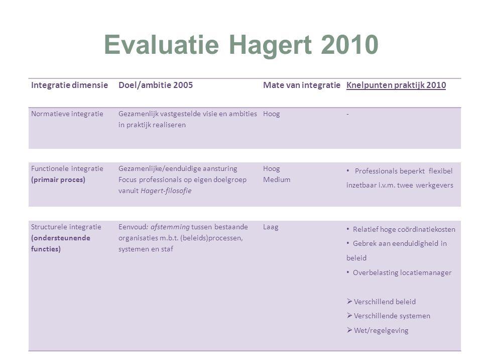 Evaluatie Hagert 2010 Integratie dimensie Doel/ambitie 2005