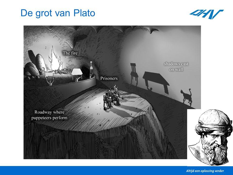 De grot van Plato