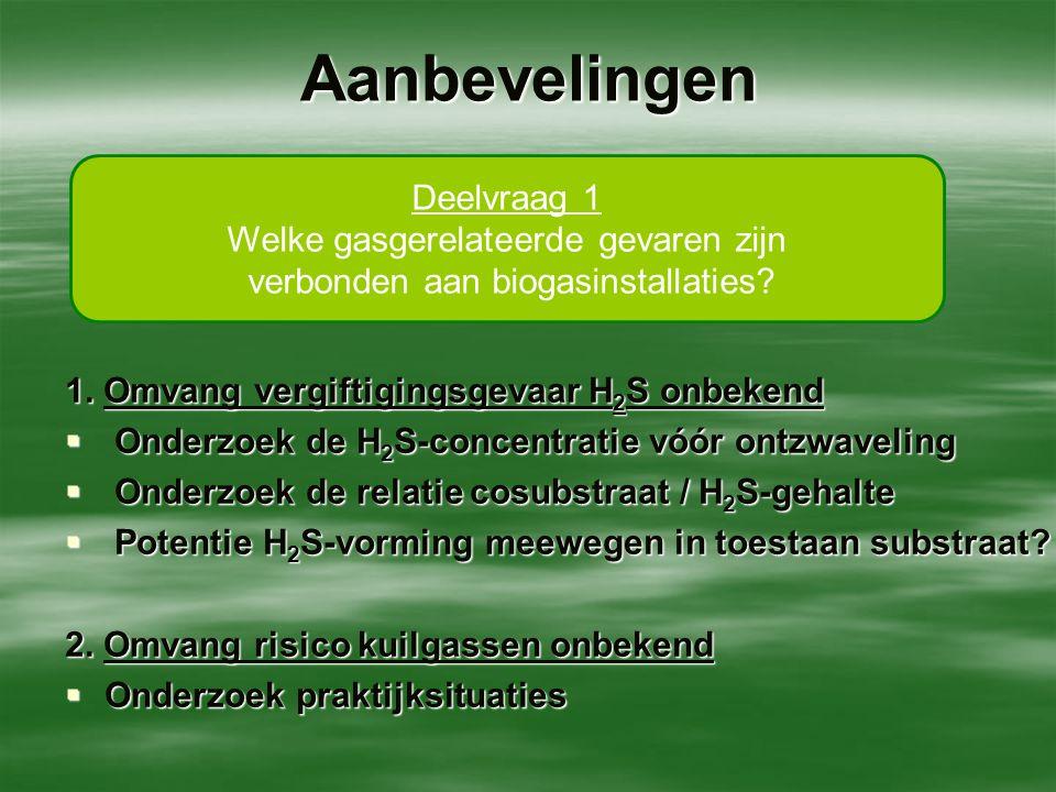 Aanbevelingen Deelvraag 1 Welke gasgerelateerde gevaren zijn
