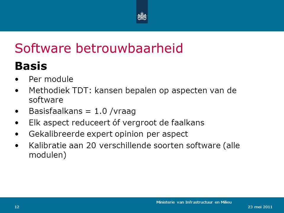 Software betrouwbaarheid