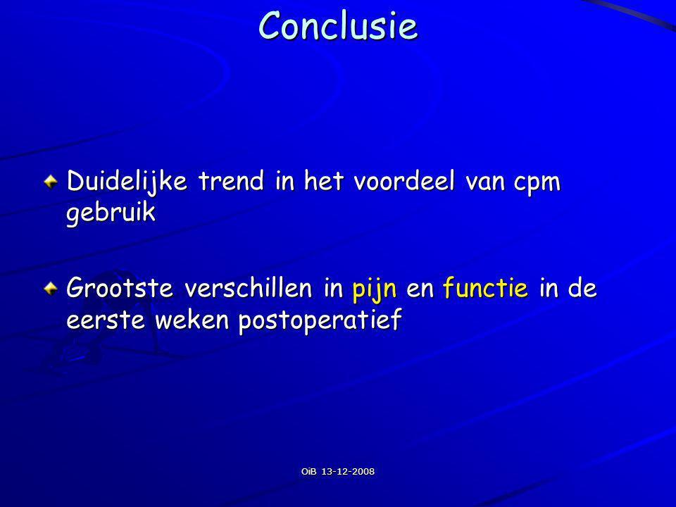 Conclusie Duidelijke trend in het voordeel van cpm gebruik