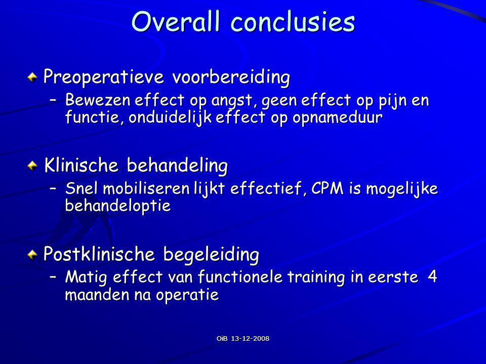 Overall conclusies Preoperatieve voorbereiding Klinische behandeling
