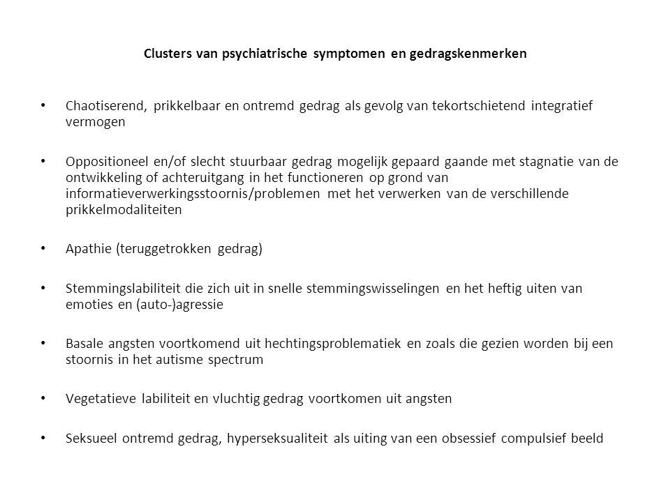 Clusters van psychiatrische symptomen en gedragskenmerken