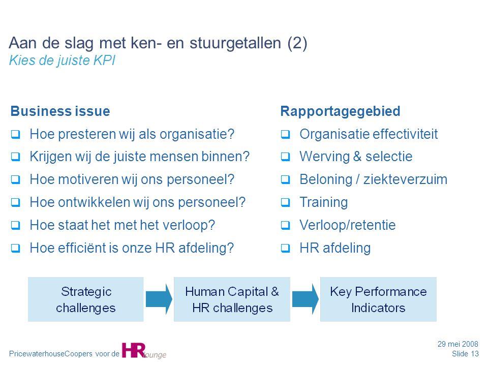 Aan de slag met ken- en stuurgetallen (2) Kies de juiste KPI