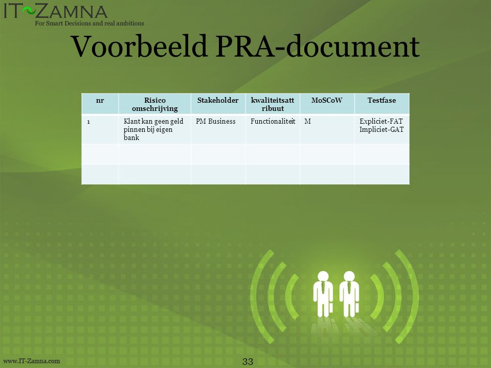 Voorbeeld PRA-document