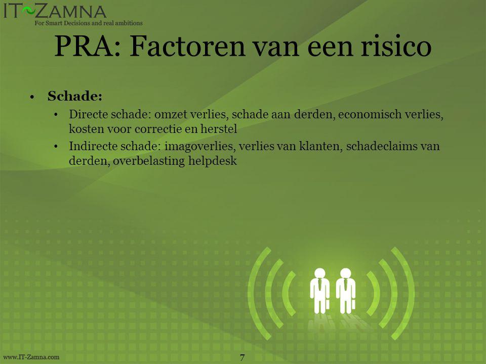 PRA: Factoren van een risico