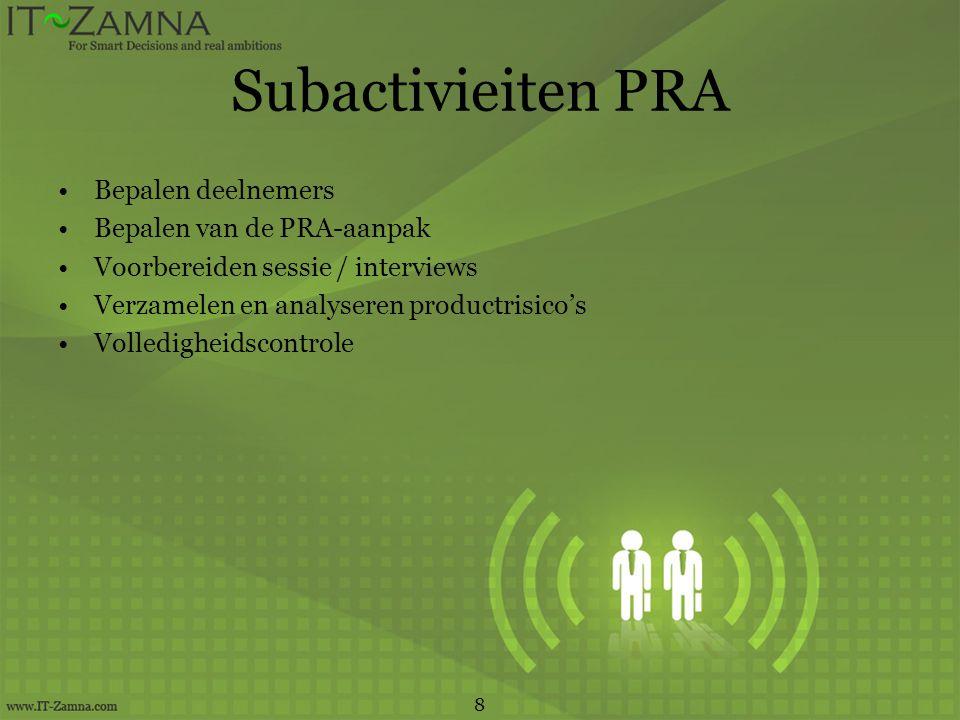 Subactivieiten PRA Bepalen deelnemers Bepalen van de PRA-aanpak