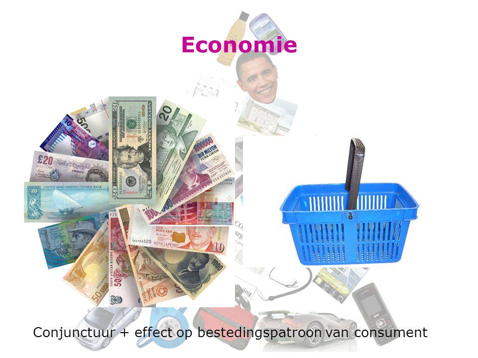 Economie Conjunctuur + effect op bestedingspatroon van consument