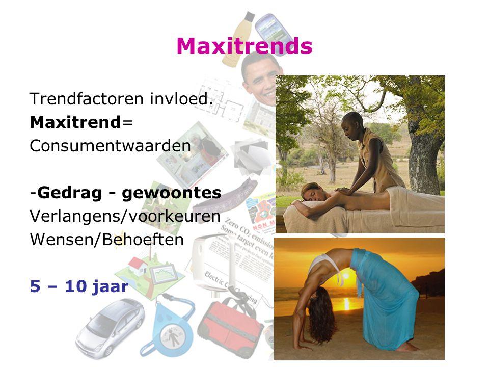 Maxitrends Trendfactoren invloed. Maxitrend= Consumentwaarden