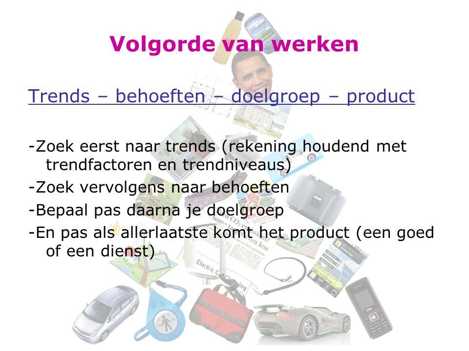 Volgorde van werken Trends – behoeften – doelgroep – product