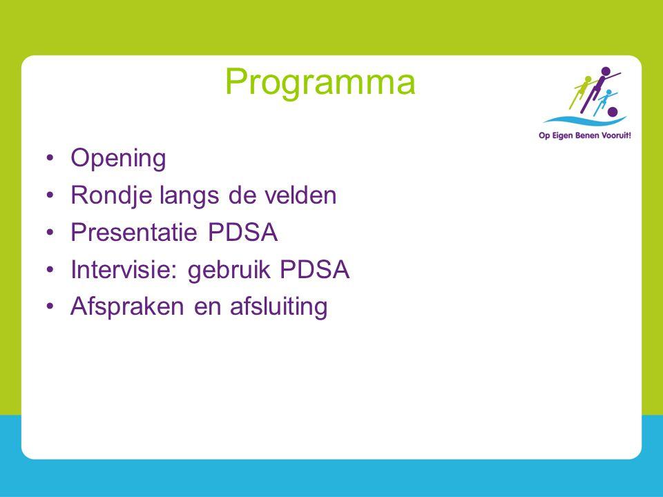 Programma Opening Rondje langs de velden Presentatie PDSA