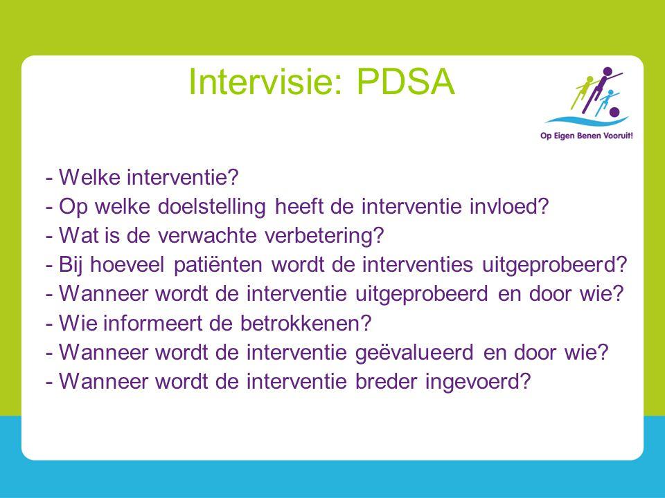 Intervisie: PDSA - Welke interventie