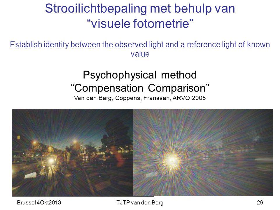 Strooilichtbepaling met behulp van visuele fotometrie